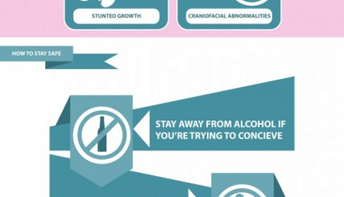 The Facts about Fetal Alcohol Syndrome