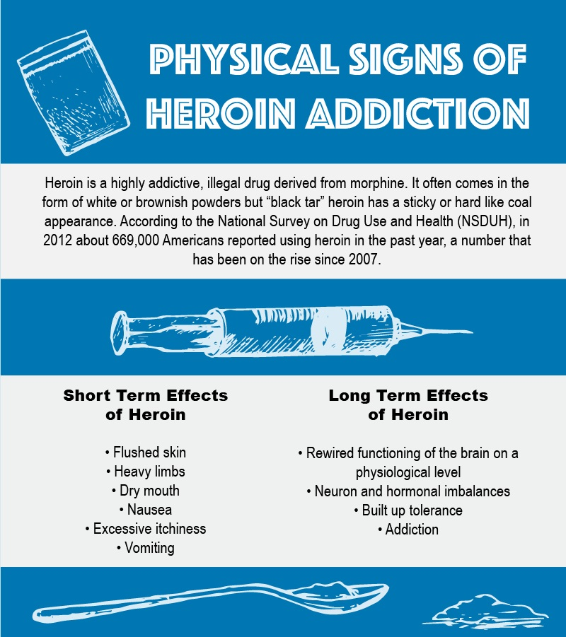 Physical Signs of Heroin Addiction
