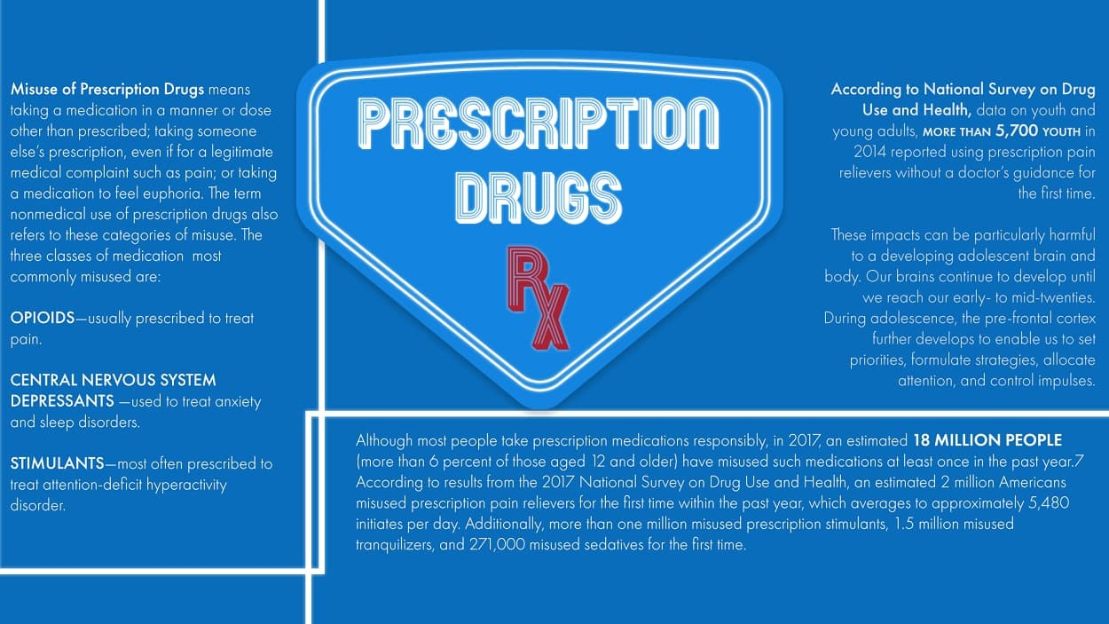 9 Signs of Prescription Drug Abuse You Can't Ignore