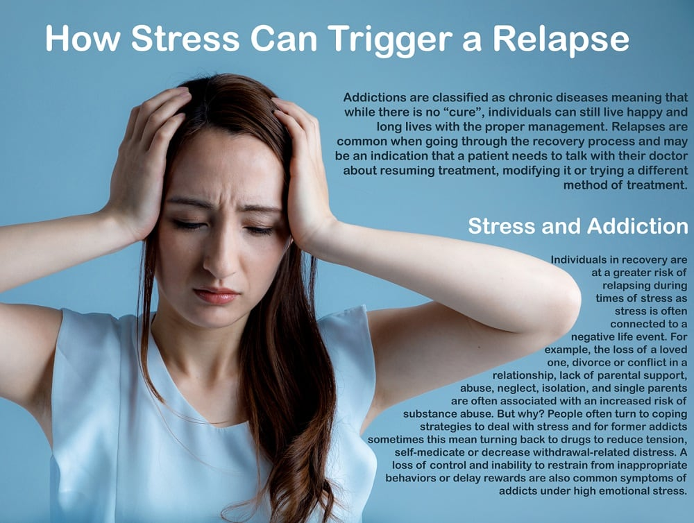 stress and addiction relapse